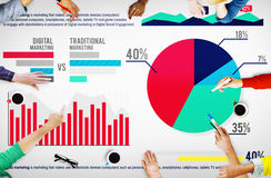 Digital Marketing Planning Strategy Growth Success Concept.  Royalty Free Stock Images