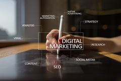 DIgital marketing technology concept. Internet. Online. Search Engine Optimisation. SEO. SMM. Advertising. royalty free stock image