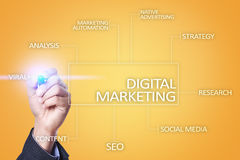 DIgital marketing technology concept. Internet. Online. SEO. SMM. Advertising. DIgital marketing technology concept. Internet. Online. Search Engine Royalty Free Stock Photos
