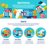 Digital Marketing Web Site Royalty Free Stock Photography