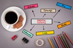 Digital marknadsföring, affärsidé för presentationer På grå nolla royaltyfria bilder