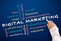 digital marknadsföring för begrepp royaltyfri illustrationer