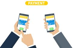 Digital mobile wallet payment concept - hand holding mobile phone with credit card icon on the touchscreen. Internet. Banking. Wireless money transfer. Flat royalty free illustration