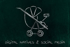 Free Digital Natives And Selfie Society, Child In Pram With Smartphone Royalty Free Stock Image - 90354576
