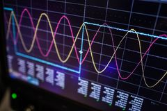 Digital oscilloscope is used by an experienced electronic engineer. In the laboratory royalty free stock photos