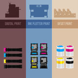 Digital print. Printing equipment. Color printer. Cyan, magenta, yellow, black pant. Color Ink and cartridge. Copy and scan. Laser, ink, offset machine.  Vector Royalty Free Stock Image
