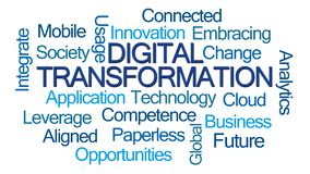 Digital Transformation Word Cloud royalty free stock images