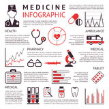 Digital vector black red pharmacy. Medical icons set with drawn simple line art info graphic promo poster, ambulance tooth pills nurse heart tubes syringe Royalty Free Stock Photos