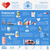 Digital vector blue pharmacy medical. Icons set with drawn simple line art info graphic poster promo, ambulance tooth pills nurse heart syringe medicine dropper Royalty Free Stock Photos