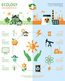 Digital vector green ecology icons. With drawn simple line art info graphic, presentation with recycle, hands, pollution and alternative energy elements around stock illustration