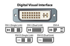 Digital Visual Interface Diagram Stock Image