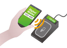 Digital Wallet, Mobile Payment System, image illustration Stock Photo