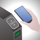 Digital Wallet, Mobile Payment System, image illustration Stock Photography