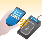Digital Wallet, Mobile Payment System, image illustration Royalty Free Stock Images