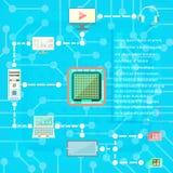 Digitala teknologier och sociala beståndsdelar för vektor för massmediarengöringsduksymboler Arkivbilder