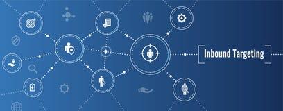 Digitale Binnenkomende Marketing en het Richten Vector het Pictogramreeks van de Webbanner w stock illustratie