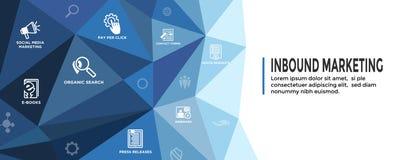 Digitale Binnenkomende Marketing Webbanner met Vectorpictogrammen met CTA, de Groei, SEO, enz. stock illustratie