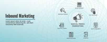 Digitale Binnenkomende Marketing Webbanner met Vectorpictogrammen met CTA, de Groei, SEO, enz. vector illustratie