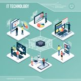 Digitale kern: IT technologie en netwerken vector illustratie