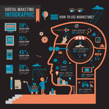 DIGITALE MARKETING INFOGRAPHIC Stock Fotografie
