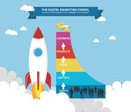 Digitale Trechter Marketing royalty-vrije illustratie