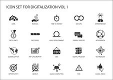 Digitalization icon set for topics like agile development, dev ops, globalization, opportunity, cloud computing, search, en