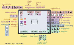 Digitalkameramenü für das Lernen oder die Darstellung der Daten - zwei vector Schichten Stockbilder
