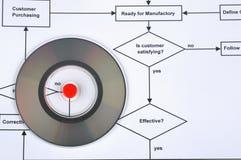 Digitalschallplatte mit rotem Punkt und Flussdiagramm Stockbild