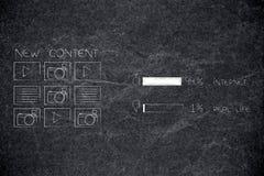 Digitalt innehåll bredvid granskning 99 procent internet 1 procent r arkivbild