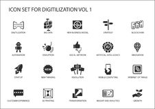 Digitilization  icons for topics like big data, blockchain, automation, customer experience, mobile computing, internet of t. Hings, insights, analytics Stock Photos
