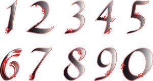Digits Royalty Free Stock Photos