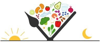 Digiuno intermittente, cibo del tempo limitato Alimenti sani fra le mani di orologio, l'alba, il sole e la luna, finestra quotidi illustrazione vettoriale