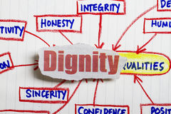 Dignity. Newspaper cutout with many positive attributes stock image