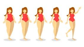 Dimagrendo processo infographic Donna sulla dieta perdere illustrazione vettoriale