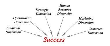 Dimensions de succès Photographie stock libre de droits