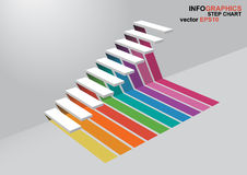 3 dimensions stair Stock Image