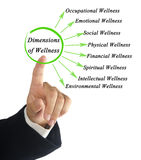 Dimensions of Wellness Stock Photography