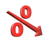 Diminuição dos por cento de Repid ilustração stock