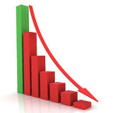 Diminuzione di rappresentazione del diagramma di affari Fotografia Stock