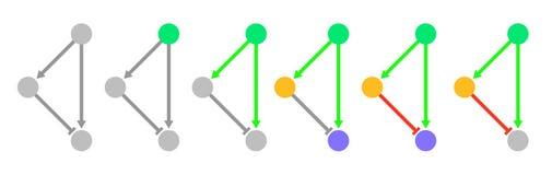 Dinámica de la red stock de ilustración