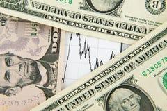 Dinâmica das taxas de câmbio Imagens de Stock