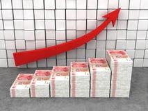 Dinero de RMB Fotografía de archivo