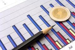 Dinero, lápiz y diagrama Fotografía de archivo libre de regalías