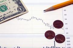 Dinheiro conservado em estoque e moedas de um centavo dos E.U. da carta Fotos de Stock Royalty Free