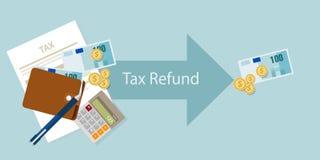 Dinheiro do dinheiro do reembolso de imposto após a ilustração do cálculo Foto de Stock Royalty Free