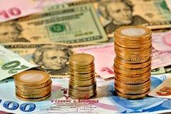 Dinheiro e moedas turcos Fotos de Stock Royalty Free