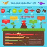 Dinosaurs Infographics Set Royalty Free Stock Photos