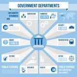 Dipartimenti del governo Fotografia Stock