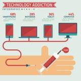 Dipendenza di tecnologia infographic con la mano e la siringa Fotografia Stock Libera da Diritti