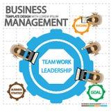 Dirección en negocio con conceptos humanos de la gestión Imagen de archivo